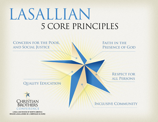 Image result for Lasallian Core Values